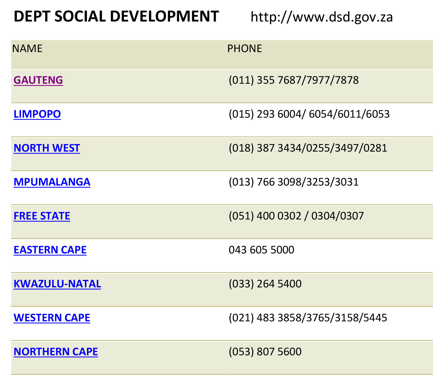 Department of Social Development Contacts Countrywide